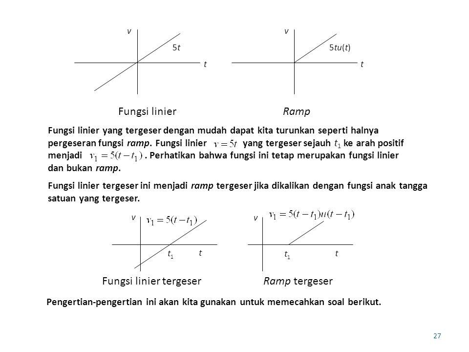 27 t v 5t 5t t v 5tu(t) 5tu(t) Fungsi linier Ramp Fungsi linier yang tergeser dengan mudah dapat kita turunkan seperti halnya pergeseran fungsi ramp.