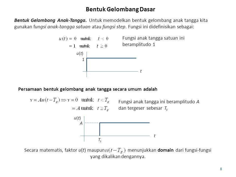 9 Bentuk Gelombang Eksponensial.