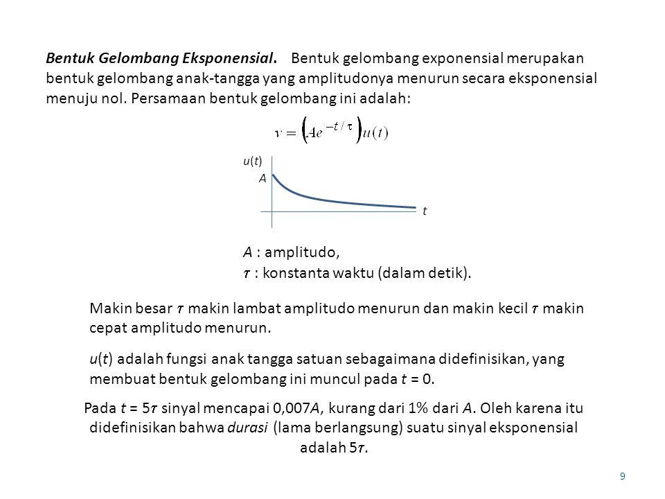 9 Bentuk Gelombang Eksponensial. Bentuk gelombang exponensial merupakan bentuk gelombang anak-tangga yang amplitudonya menurun secara eksponensial men