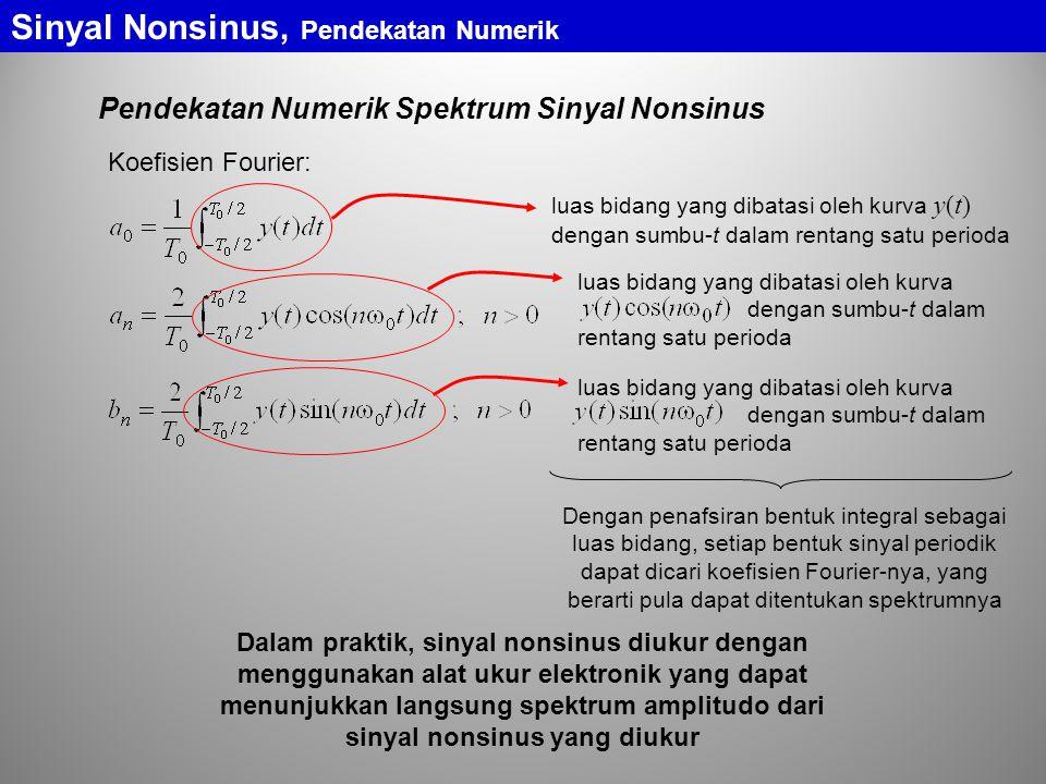 Sinyal Nonsinus, Pendekatan Numerik -200 -150 -100 -50 0 50 100 150 200 00,0020,0040,0060,0080,010,0120,0140,0160,0180,02 y[volt] t[detik] CONTOH: Analisis Harmonisa Sinyal Nonsinus pada Contoh-1 T 0 = 0,02 s  t k = 0,0004 s Komp.