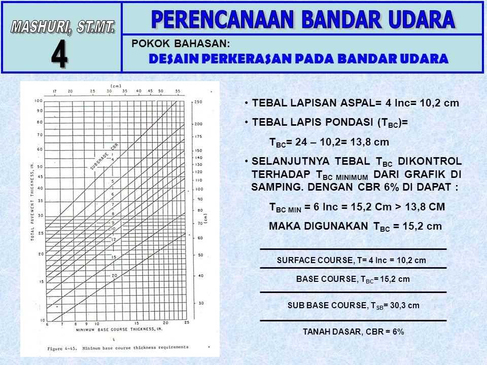 POKOK BAHASAN: DESAIN PERKERASAN PADA BANDAR UDARA TEBAL LAPISAN ASPAL= 4 Inc= 10,2 cm TEBAL LAPIS PONDASI (T BC )= T BC = 24 – 10,2= 13,8 cm SELANJUT