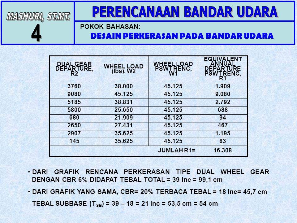 POKOK BAHASAN: DESAIN PERKERASAN PADA BANDAR UDARA DUAL GEAR DEPARTURE, R2 WHEEL LOAD (lbs), W2 WHEEL LOAD PSWT RENC, W1 EQUIVALENT ANNUAL DEPARTURE P