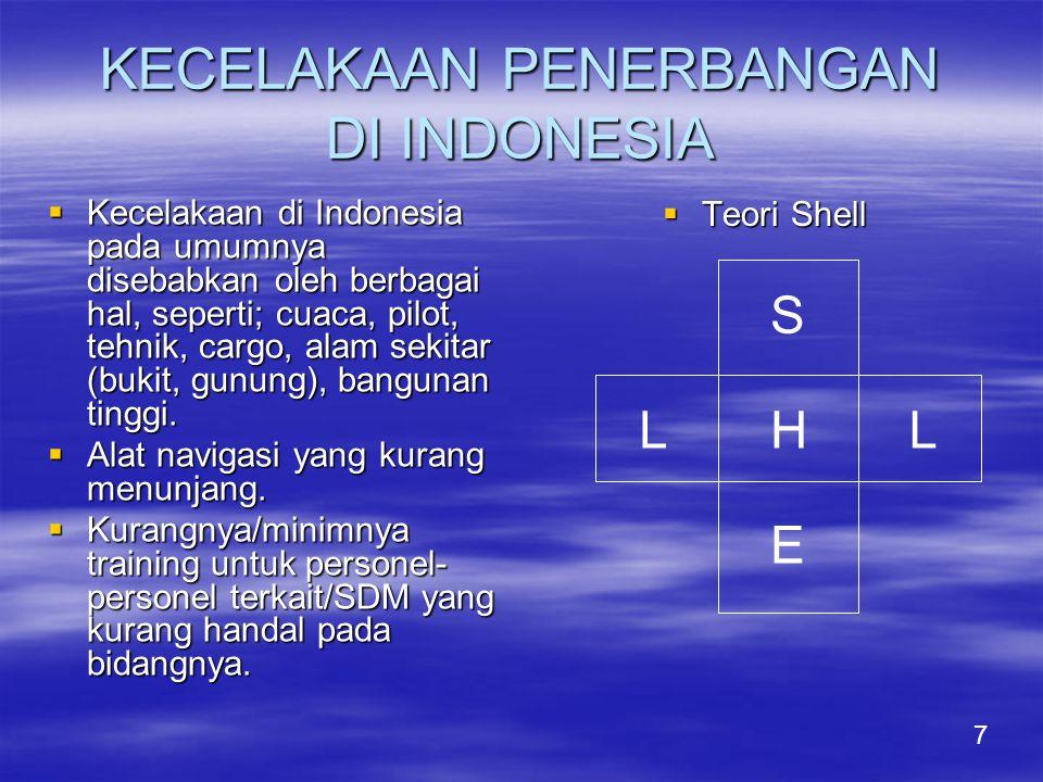 KECELAKAAN PENERBANGAN DI INDONESIA  Kecelakaan di Indonesia pada umumnya disebabkan oleh berbagai hal, seperti; cuaca, pilot, tehnik, cargo, alam sekitar (bukit, gunung), bangunan tinggi.