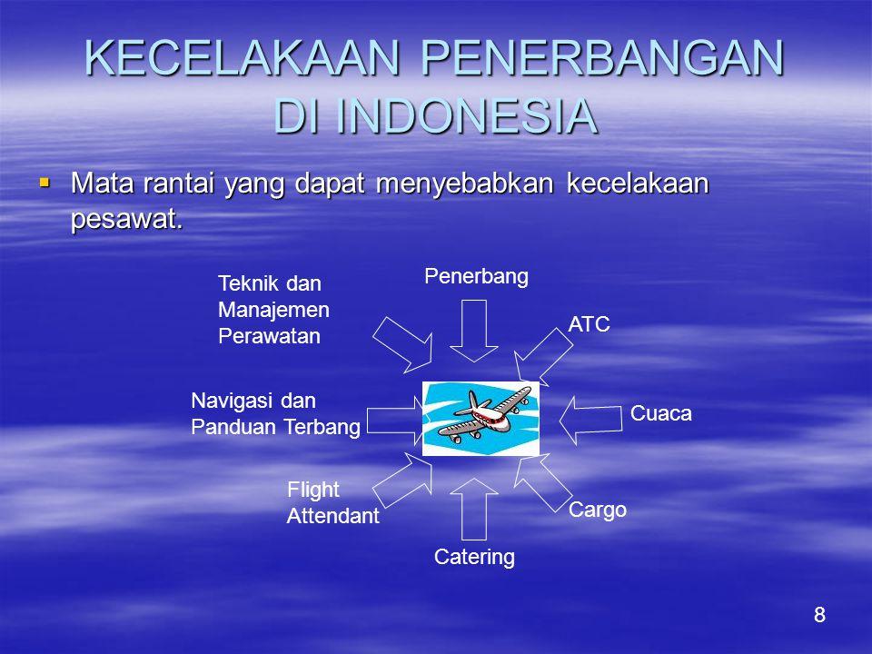 Mata rantai yang dapat menyebabkan kecelakaan pesawat.
