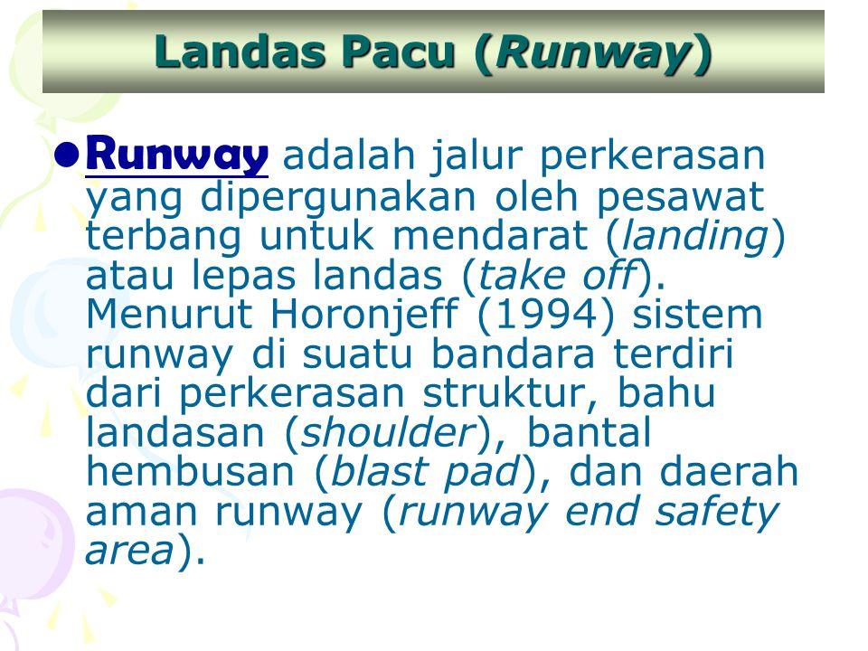 Landas Pacu (Runway) Runway adalah jalur perkerasan yang dipergunakan oleh pesawat terbang untuk mendarat (landing) atau lepas landas (take off). Menu