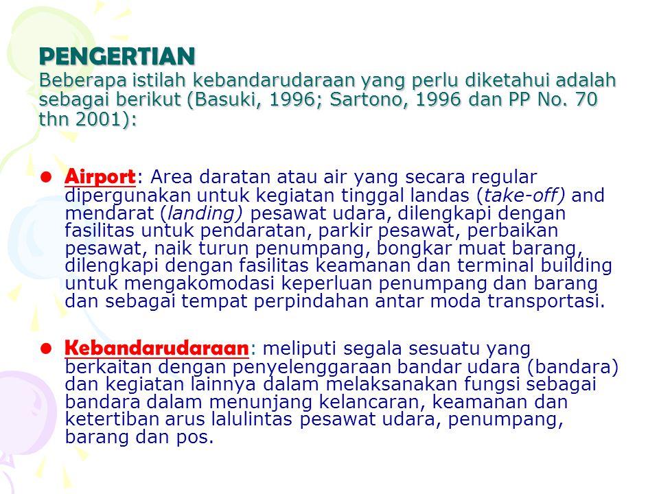 Airfield : Area daratan atau air yang dapat dipergunakan untuk kegiatan tinggal landas (take-off) dan mendarat (landing) pesawat udara.
