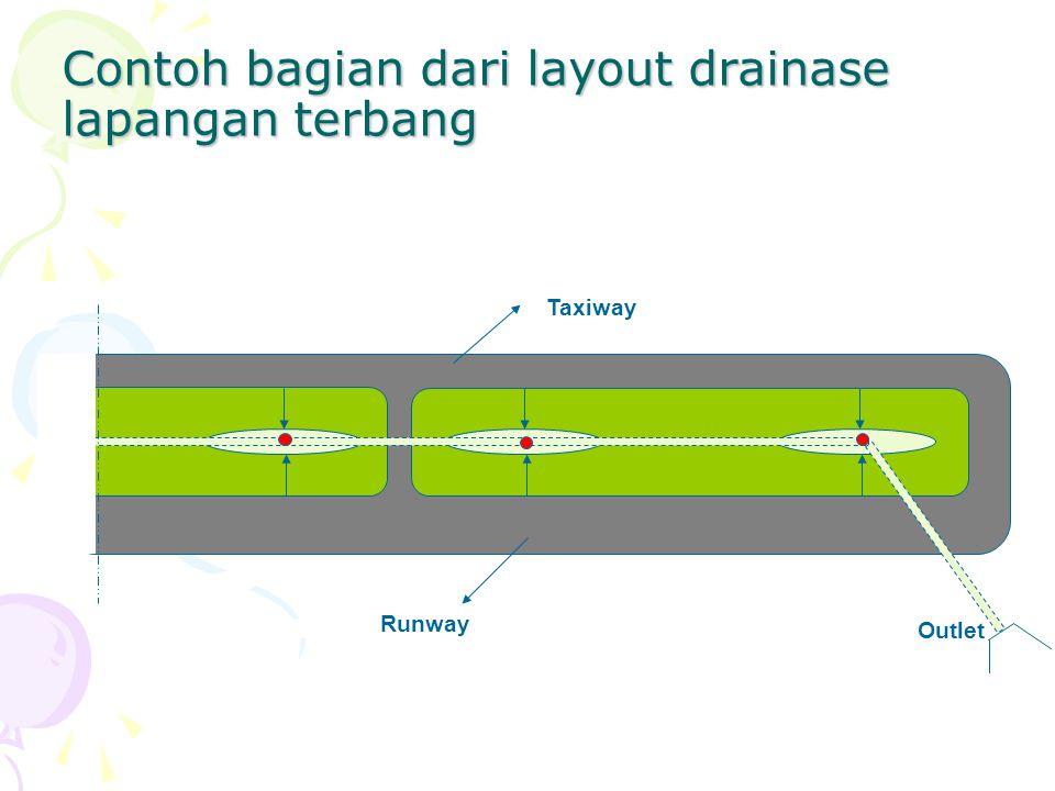 Contoh bagian dari layout drainase lapangan terbang Taxiway Runway Outlet