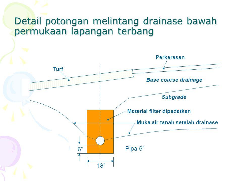 "Detail potongan melintang drainase bawah permukaan lapangan terbang Pipa 6"" 18"" 6"" Muka air tanah setelah drainase Material filter dipadatkan Subgrade"