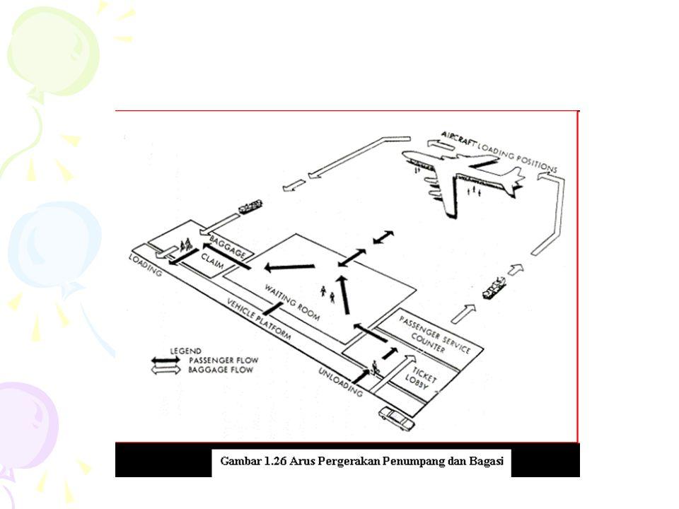 Bandara Soekarno-Hatta Padang