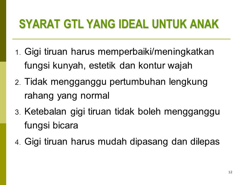 12 SYARAT GTL YANG IDEAL UNTUK ANAK 1.