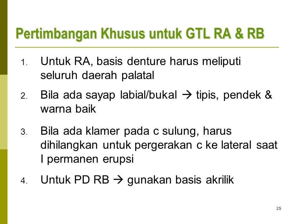 25 Pertimbangan Khusus untuk GTL RA & RB 1.