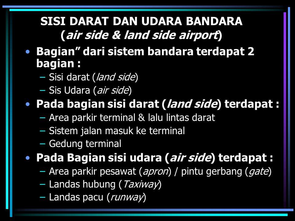 """SISI DARAT DAN UDARA BANDARA (air side & land side airport) Bagian"""" dari sistem bandara terdapat 2 bagian : –Sisi darat (land side) –Sis Udara (air si"""