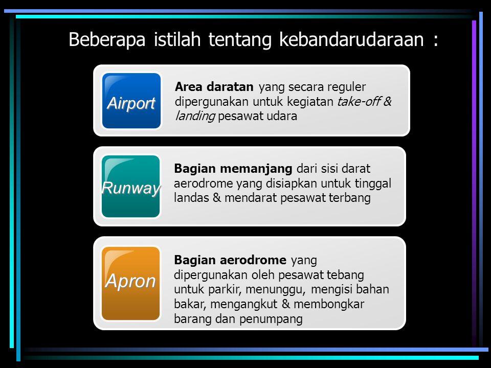Beberapa istilah tentang kebandarudaraan : Airport Area daratan yang secara reguler dipergunakan untuk kegiatan take-off & landing pesawat udara Runwa