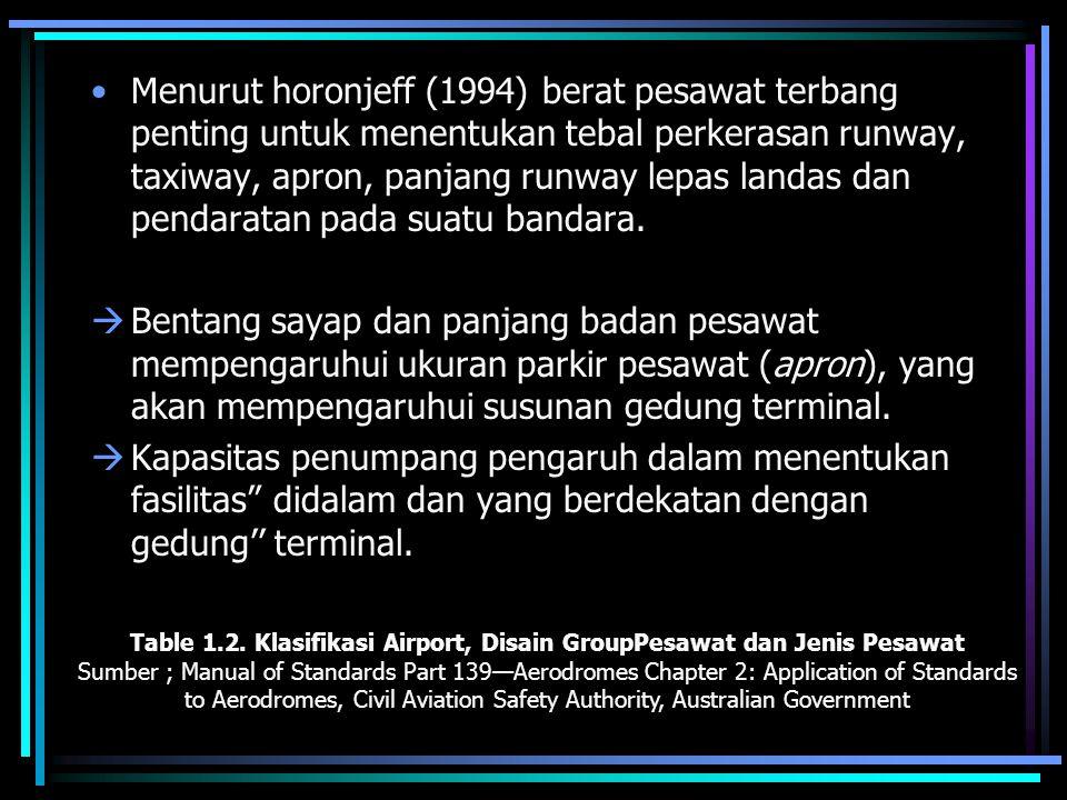Menurut horonjeff (1994) berat pesawat terbang penting untuk menentukan tebal perkerasan runway, taxiway, apron, panjang runway lepas landas dan penda