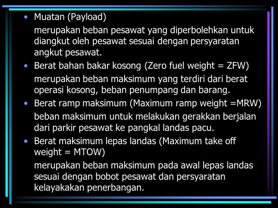 Muatan (Payload) merupakan beban pesawat yang diperbolehkan untuk diangkut oleh pesawat sesuai dengan persyaratan angkut pesawat. Berat bahan bakar ko