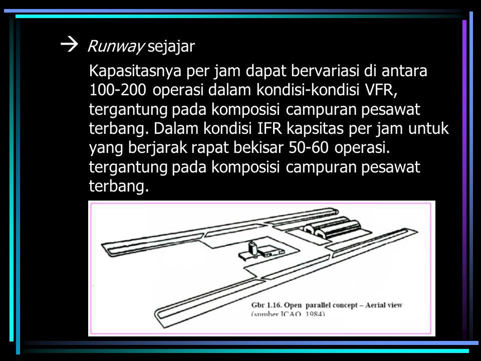  Runway sejajar Kapasitasnya per jam dapat bervariasi di antara 100-200 operasi dalam kondisi-kondisi VFR, tergantung pada komposisi campuran pesawat