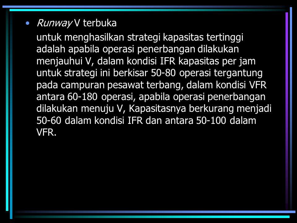 Runway V terbuka untuk menghasilkan strategi kapasitas tertinggi adalah apabila operasi penerbangan dilakukan menjauhui V, dalam kondisi IFR kapasitas