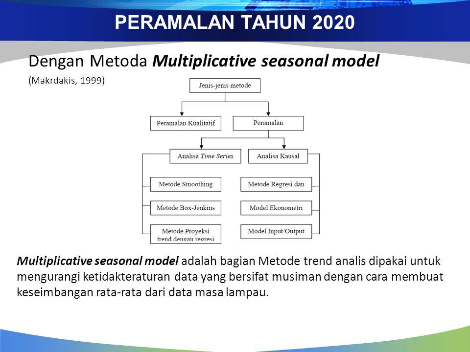 PERAMALAN TAHUN 2020 Dengan Metoda Multiplicative seasonal model (Makrdakis, 1999) Multiplicative seasonal model adalah bagian Metode trend analis dip