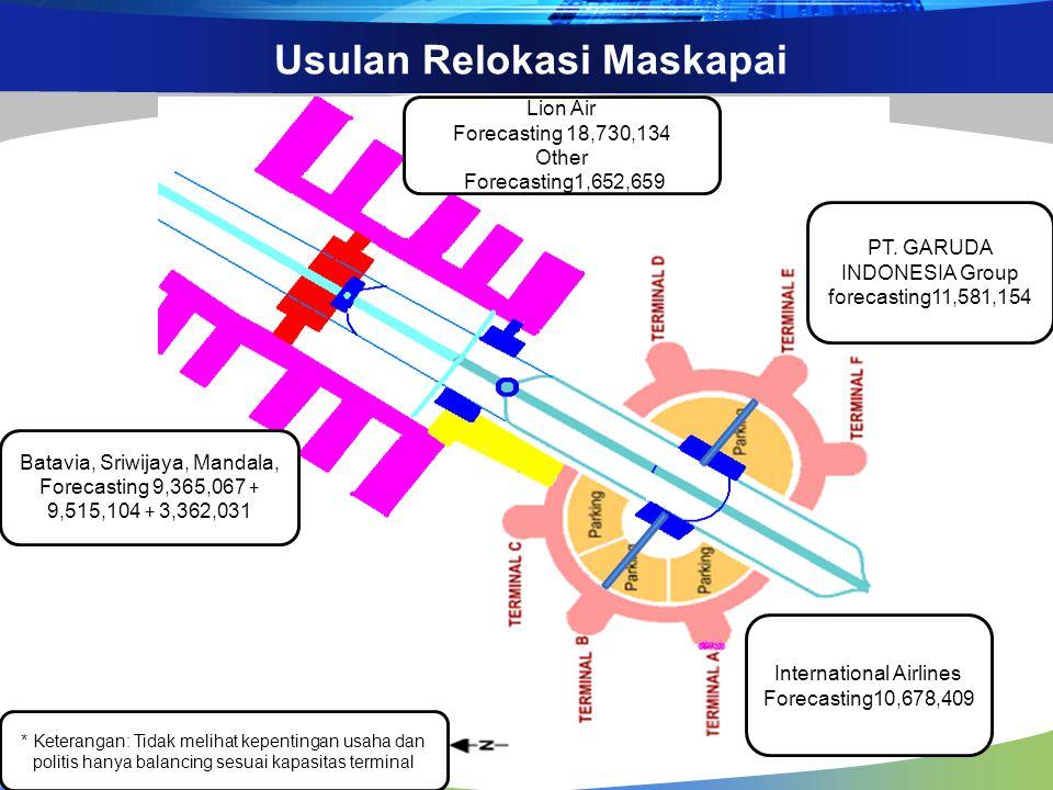 Usulan Relokasi Maskapai PT. GARUDA INDONESIA Group forecasting11,581,154 Batavia, Sriwijaya, Mandala, Forecasting 9,365,067 + 9,515,104 + 3,362,031 L