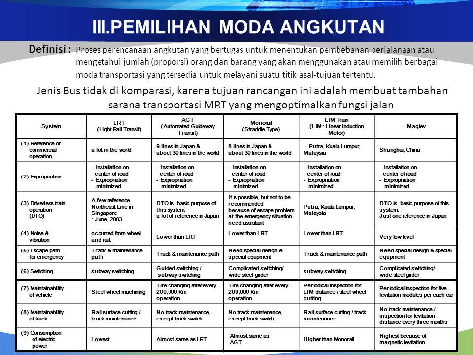 III.PEMILIHAN MODA ANGKUTAN Definisi : Proses perencanaan angkutan yang bertugas untuk menentukan pembebanan perjalanaan atau mengetahui jumlah (propo