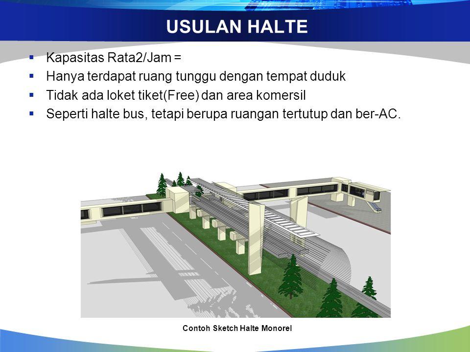 USULAN HALTE  Kapasitas Rata2/Jam =  Hanya terdapat ruang tunggu dengan tempat duduk  Tidak ada loket tiket(Free) dan area komersil  Seperti halte