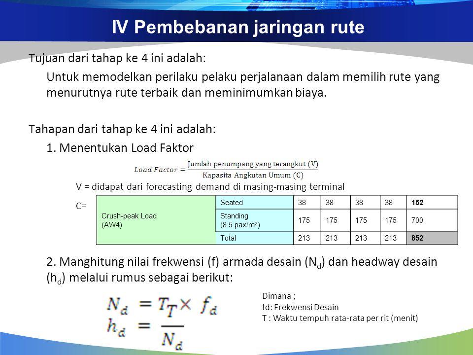 IV Pembebanan jaringan rute Tujuan dari tahap ke 4 ini adalah: Untuk memodelkan perilaku pelaku perjalanaan dalam memilih rute yang menurutnya rute te