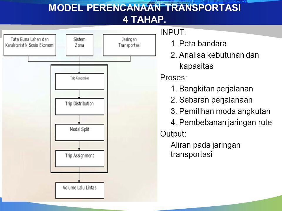 MODEL PERENCANAAN TRANSPORTASI 4 TAHAP. INPUT: 1. Peta bandara 2. Analisa kebutuhan dan kapasitas Proses: 1. Bangkitan perjalanan 2. Sebaran perjalana