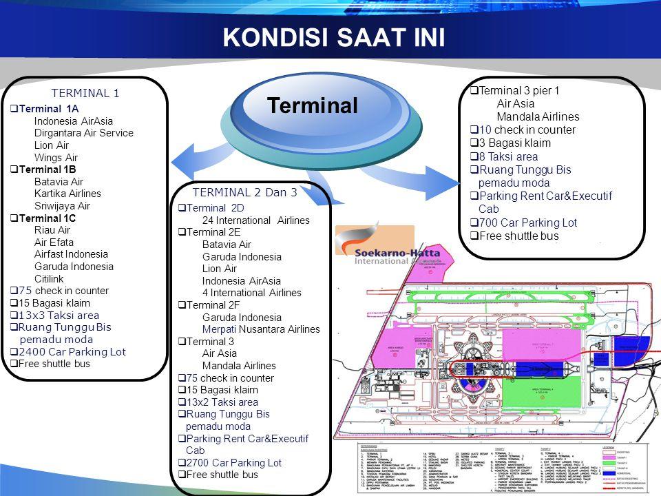 KONDISI SAAT INI Terminal  Terminal 1A Indonesia AirAsia Dirgantara Air Service Lion Air Wings Air  Terminal 1B Batavia Air Kartika Airlines Sriwija