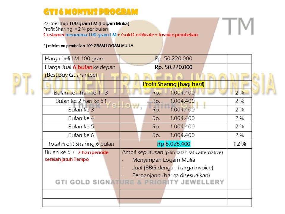 Harga beli LM 100 gramRp. 50.220.000 Harga Jual 6 bulan ke depan (Best Buy Guarantee) Rp. 50.220.000 Profit Sharing (bagi hasil) Bulan ke1 hari ke 1 -