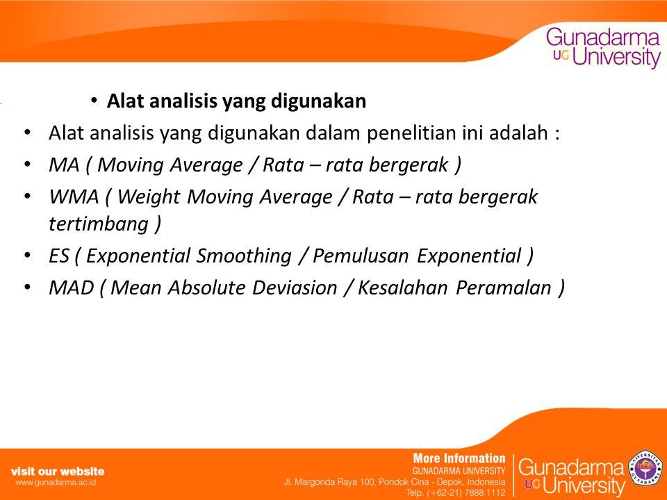 Alat analisis yang digunakan Alat analisis yang digunakan dalam penelitian ini adalah : MA ( Moving Average / Rata – rata bergerak ) WMA ( Weight Movi