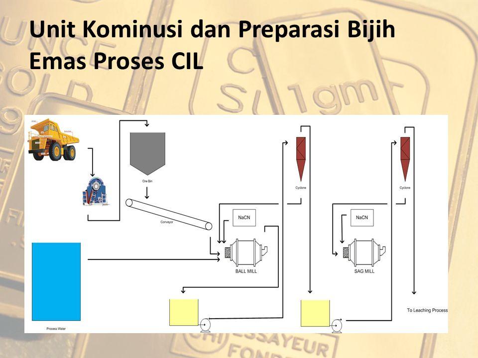 Unit Kominusi dan Preparasi Bijih Emas Proses CIL