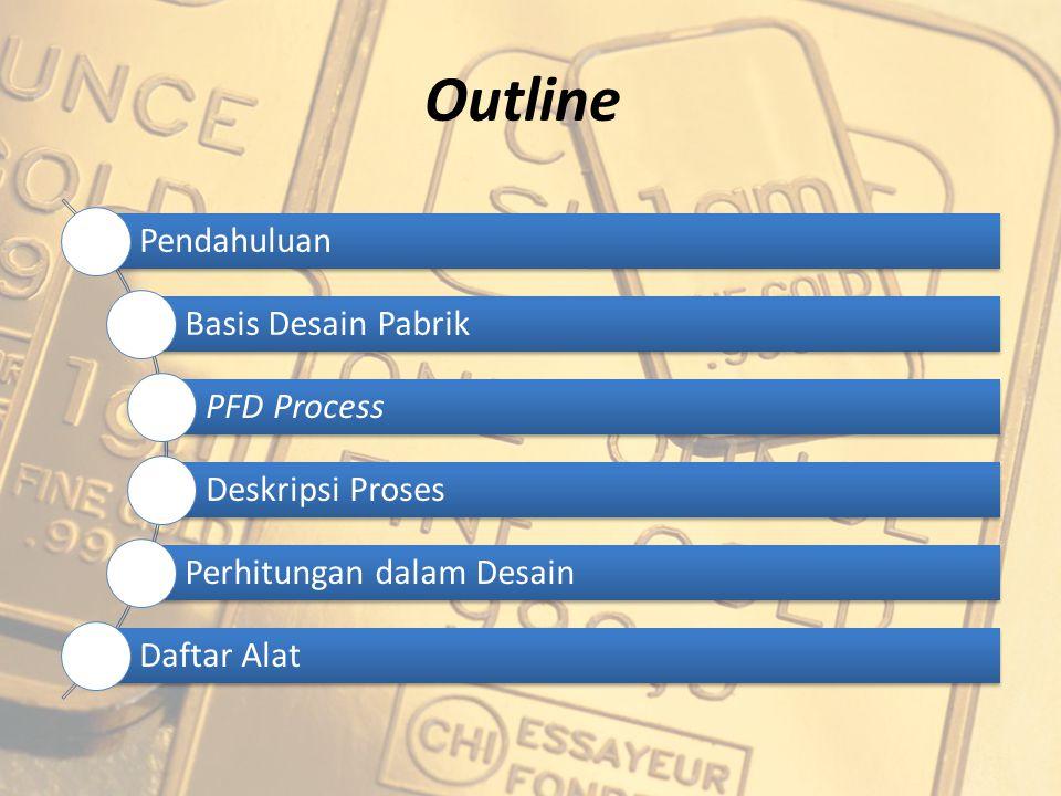 Outline Pendahuluan Basis Desain Pabrik PFD Process Deskripsi Proses Perhitungan dalam Desain Daftar Alat