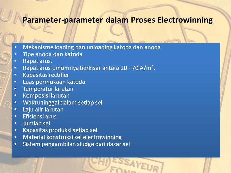 Parameter-parameter dalam Proses Electrowinning Mekanisme loading dan unloading katoda dan anoda Tipe anoda dan katoda Rapat arus. Rapat arus umumnya