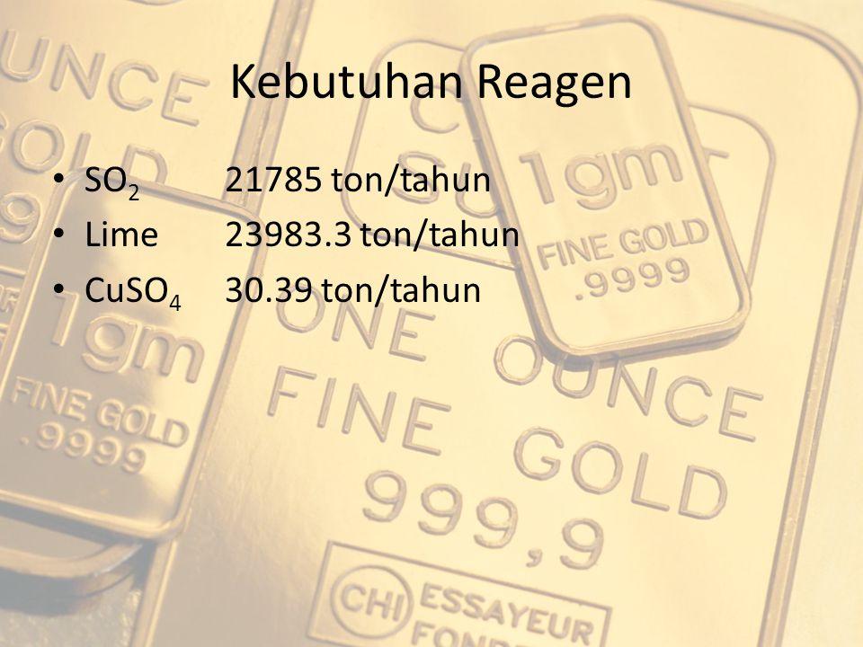 Kebutuhan Reagen SO 2 21785 ton/tahun Lime23983.3 ton/tahun CuSO 4 30.39 ton/tahun