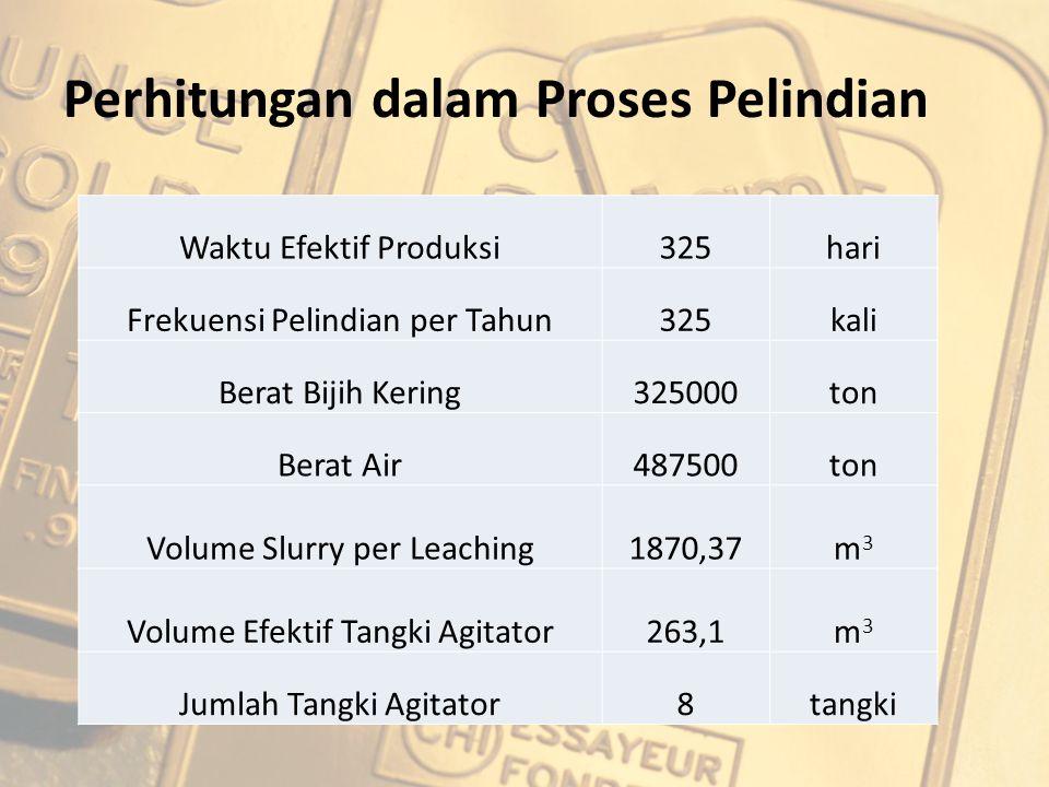 Perhitungan dalam Proses Pelindian Waktu Efektif Produksi325hari Frekuensi Pelindian per Tahun325kali Berat Bijih Kering325000ton Berat Air487500ton V