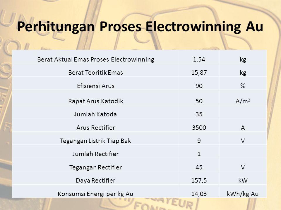 Perhitungan Proses Electrowinning Au Berat Aktual Emas Proses Electrowinning1,54kg Berat Teoritik Emas15,87kg Efisiensi Arus90% Rapat Arus Katodik50A/