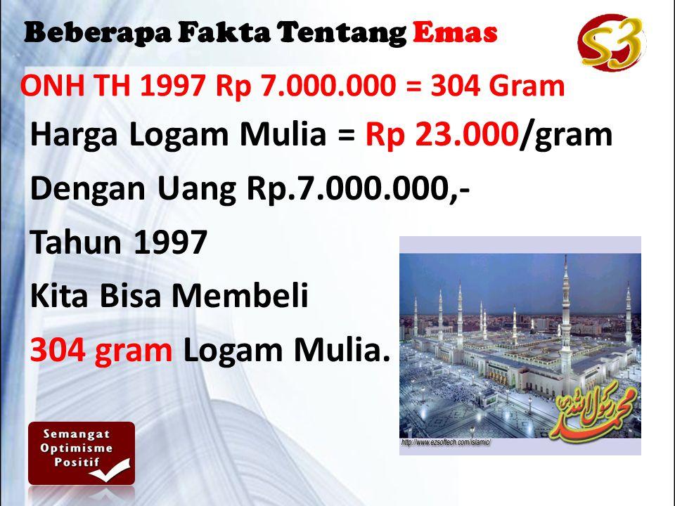 ONH TH 1997 Rp 7.000.000 = 304 Gram Harga Logam Mulia = Rp 23.000/gram Dengan Uang Rp.7.000.000,- Tahun 1997 Kita Bisa Membeli 304 gram Logam Mulia.