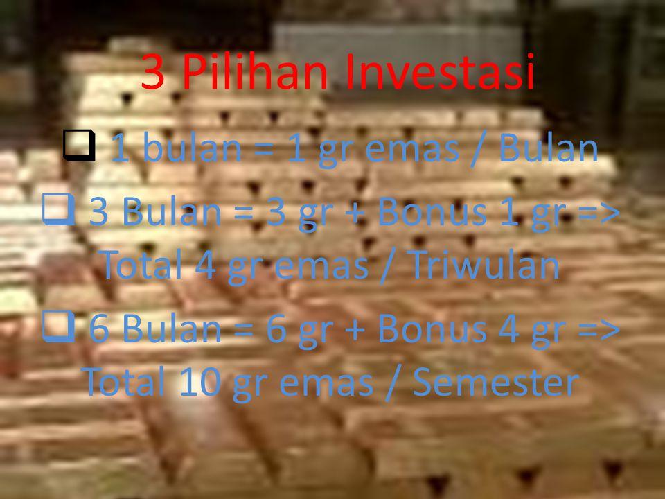 3 Pilihan Investasi  1 bulan = 1 gr emas / Bulan  3 Bulan = 3 gr + Bonus 1 gr => Total 4 gr emas / Triwulan  6 Bulan = 6 gr + Bonus 4 gr => Total 1