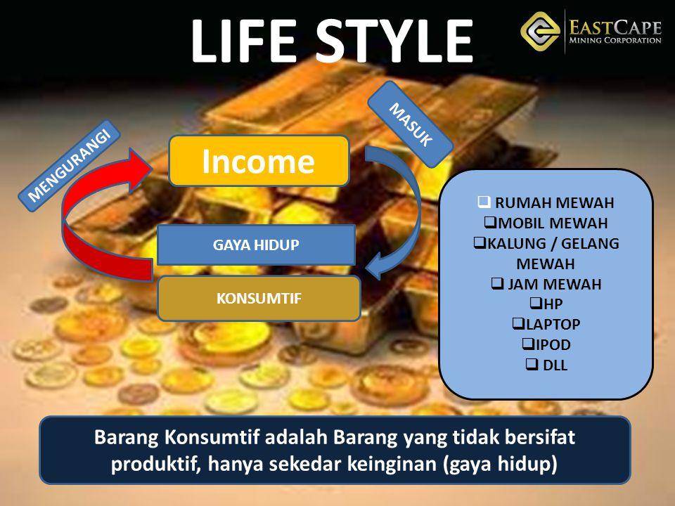 3 Pilihan Investasi  1 bulan = 1 gr emas / Bulan  3 Bulan = 3 gr + Bonus 1 gr => Total 4 gr emas / Triwulan  6 Bulan = 6 gr + Bonus 4 gr => Total 10 gr emas / Semester