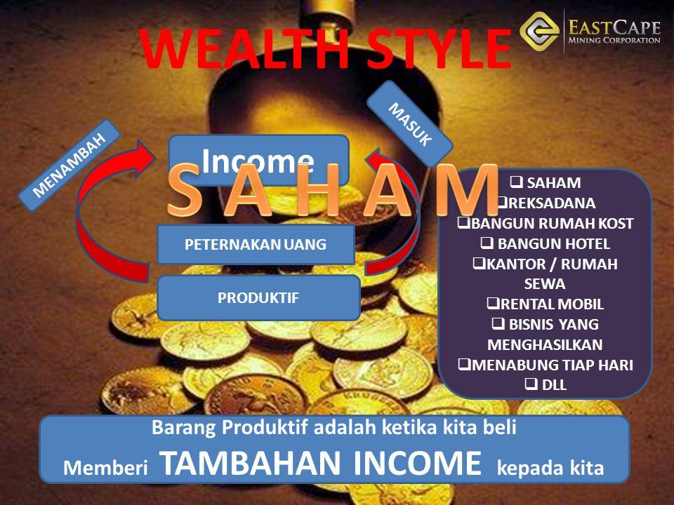 WEALTH STYLE Income Barang Produktif adalah ketika kita beli Memberi TAMBAHAN INCOME kepada kita PETERNAKAN UANG PRODUKTIF MENAMBAH  SAHAM  REKSADAN