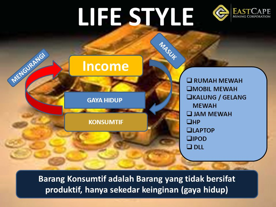 LIFE STYLE Income Barang Konsumtif adalah Barang yang tidak bersifat produktif, hanya sekedar keinginan (gaya hidup) GAYA HIDUP KONSUMTIF MENGURANGI 