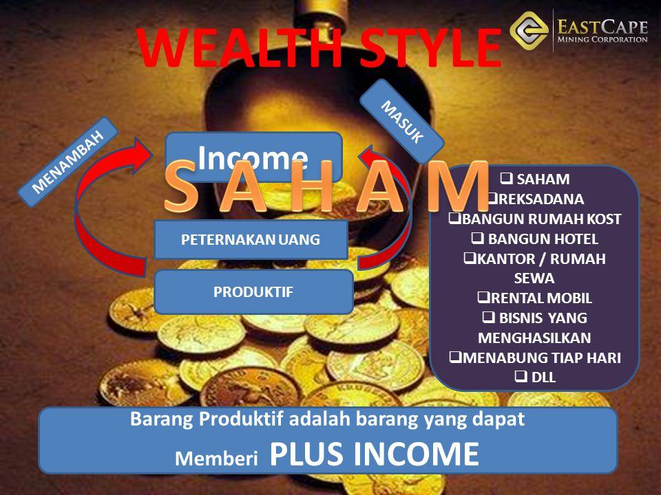 WEALTH STYLE Income Barang Produktif adalah barang yang dapat Memberi PLUS INCOME PETERNAKAN UANG PRODUKTIF MENAMBAH  SAHAM  REKSADANA  BANGUN RUMA
