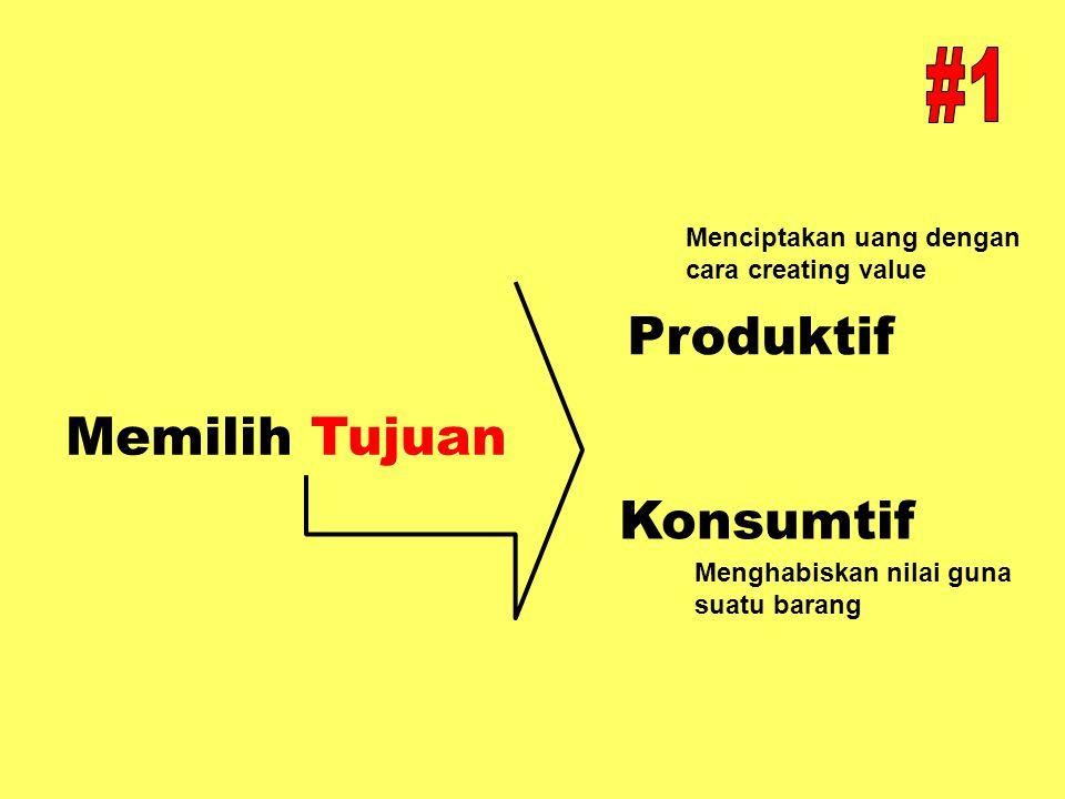 Memilih Tujuan Produktif Konsumtif Menciptakan uang dengan cara creating value Menghabiskan nilai guna suatu barang