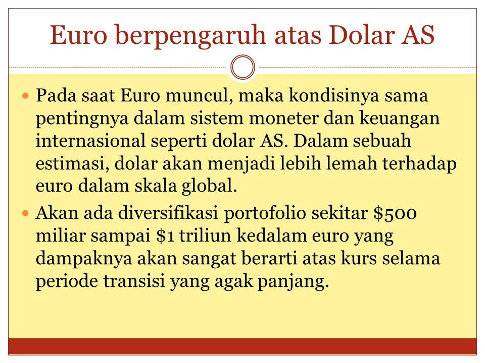 Peralihan ke Euro Menurut perjanjian (Maastricht Treaty) peralihan dari mata uang nasional dan ECU ke Euro akan dimulai 1 Januari 1999. Dalam sebuah s