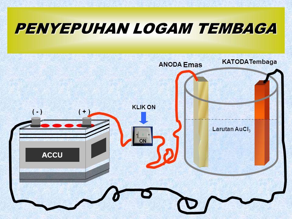 STANDAR KOMPETENSI : Memahami reaksi oksidasi reduksi dan sel elektrokimia, KOMPETENSI DASAR : serta penerapannya dalam teknologi dan kehidupan sehari