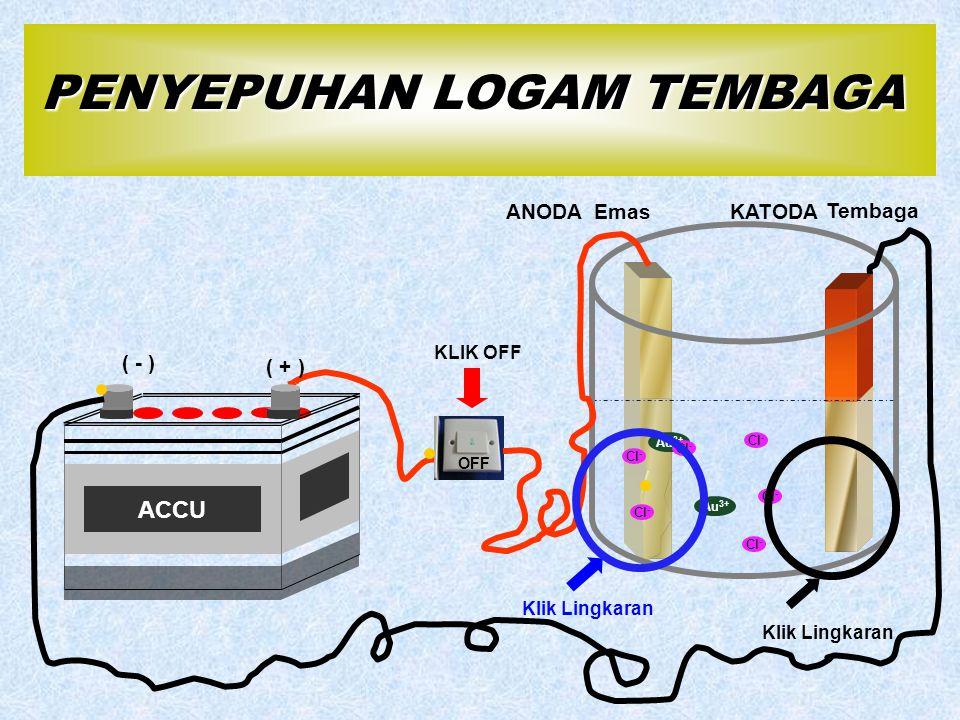 Emas Tembaga Klik Lingkaran ANODAKATODA ( + ) ACCU OFF Cl - Au 3+ Cl - ( - ) KLIK OFF PENYEPUHAN LOGAM TEMBAGA