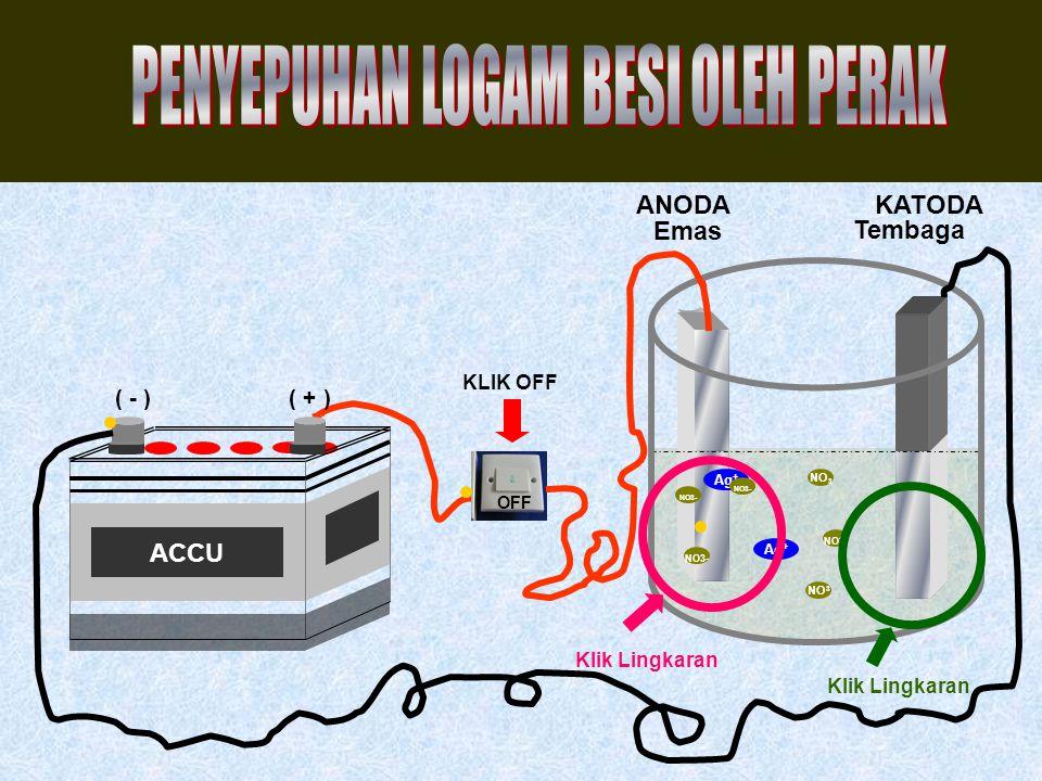 Klik Lingkaran ( + )( - ) ACCU OFF NO3- Ag + NO 3 NO3- NO 3 KLIK OFF Emas Tembaga ANODAKATODA