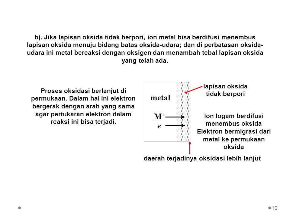 b). Jika lapisan oksida tidak berpori, ion metal bisa berdifusi menembus lapisan oksida menuju bidang batas oksida-udara; dan di perbatasan oksida- ud