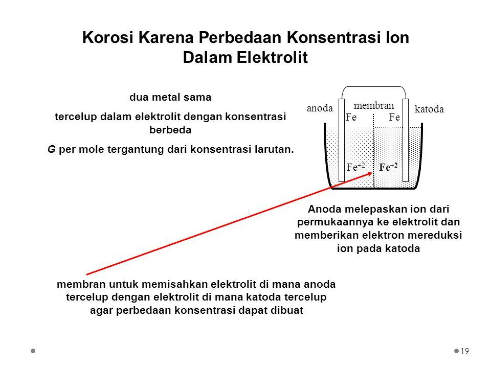 Korosi Karena Perbedaan Konsentrasi Ion Dalam Elektrolit dua metal sama tercelup dalam elektrolit dengan konsentrasi berbeda G per mole tergantung dari konsentrasi larutan.