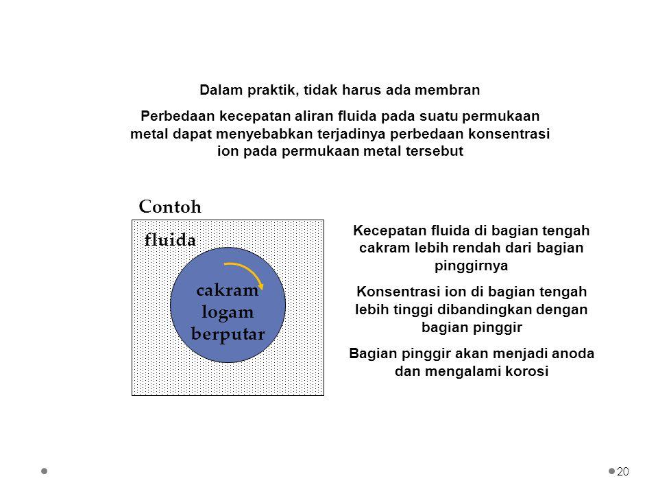 Dalam praktik, tidak harus ada membran Perbedaan kecepatan aliran fluida pada suatu permukaan metal dapat menyebabkan terjadinya perbedaan konsentrasi
